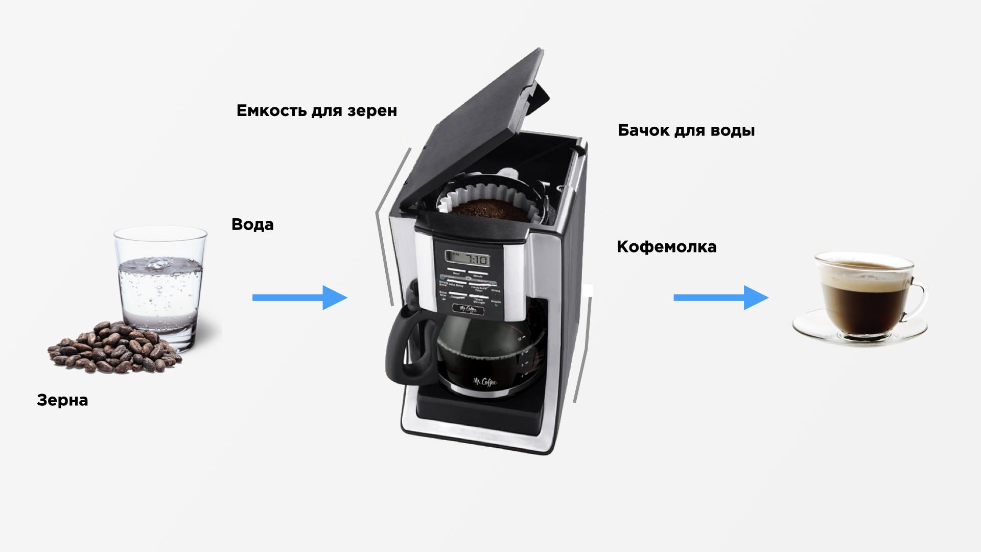 Кофемашина.001.png